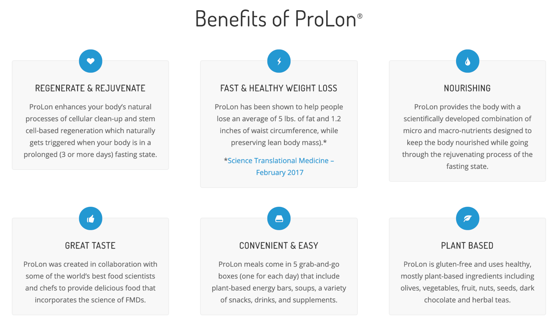 ProLon Benefits